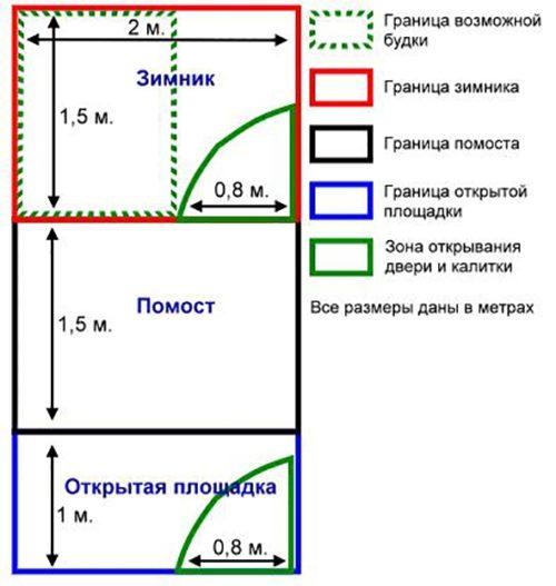 схема вольера с зимним помещением