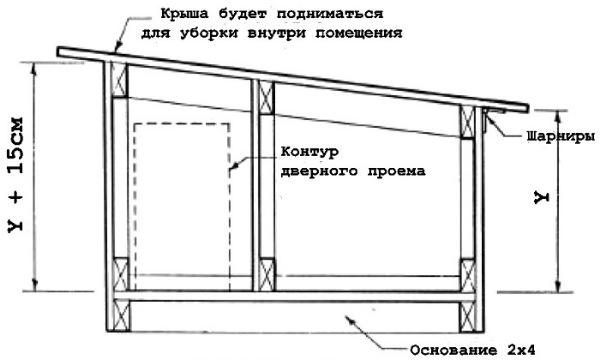 Чертеж с размерами будки для кавказской овчарки